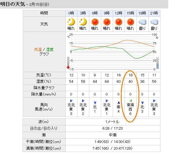 江ノ島の天気.jpg